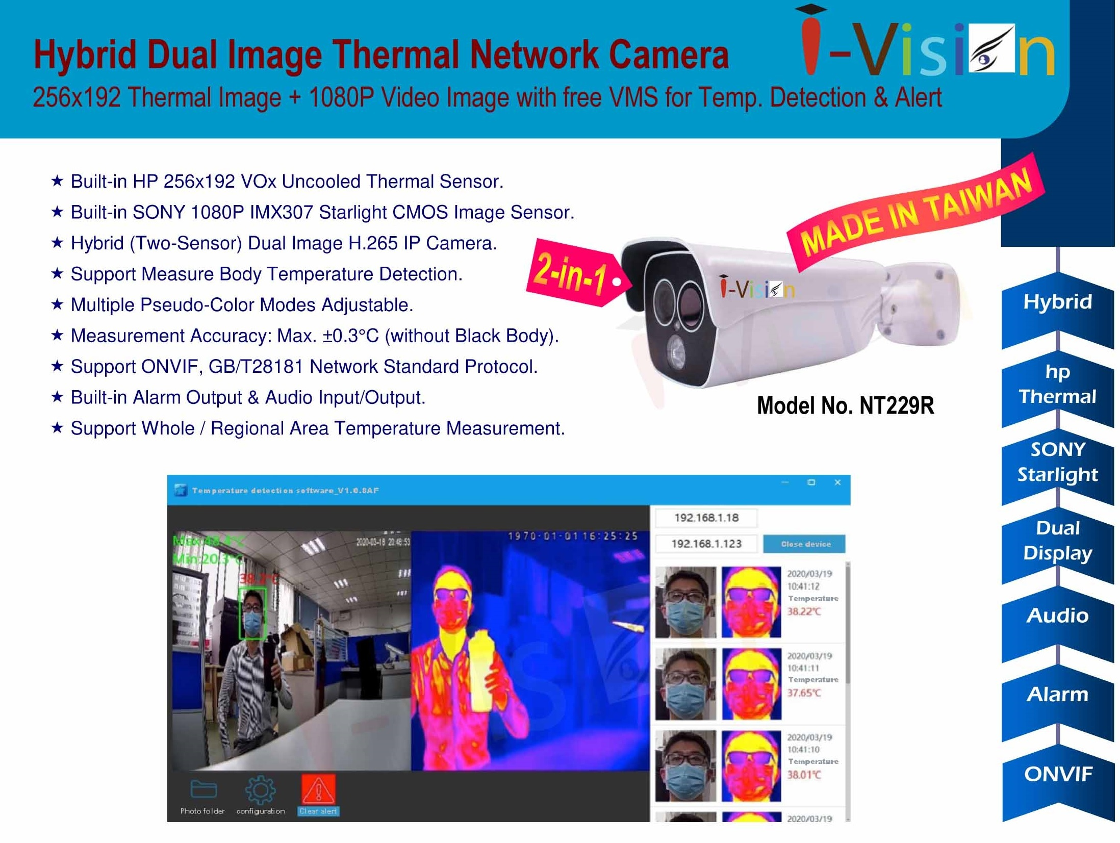 Hybrid Dual Image Thermal Network Camera