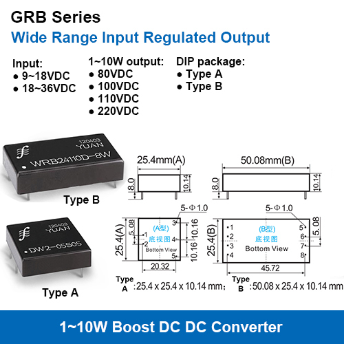 Grb Series Wide Range Input High Voltage Output Boost Dc Dc Converters