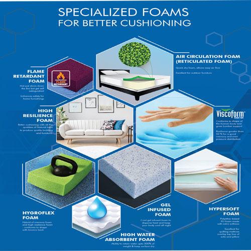 Specialized  Polyurethane Foam
