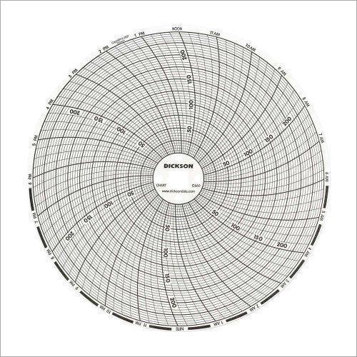 Circular Recorder Charts