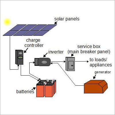 Commercial Offgrid Solar System