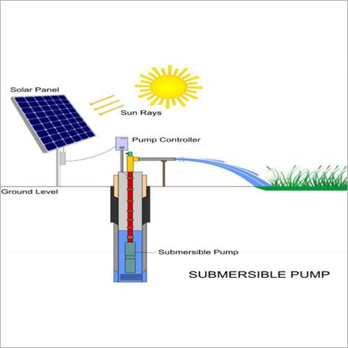 Solar PV Water Pump