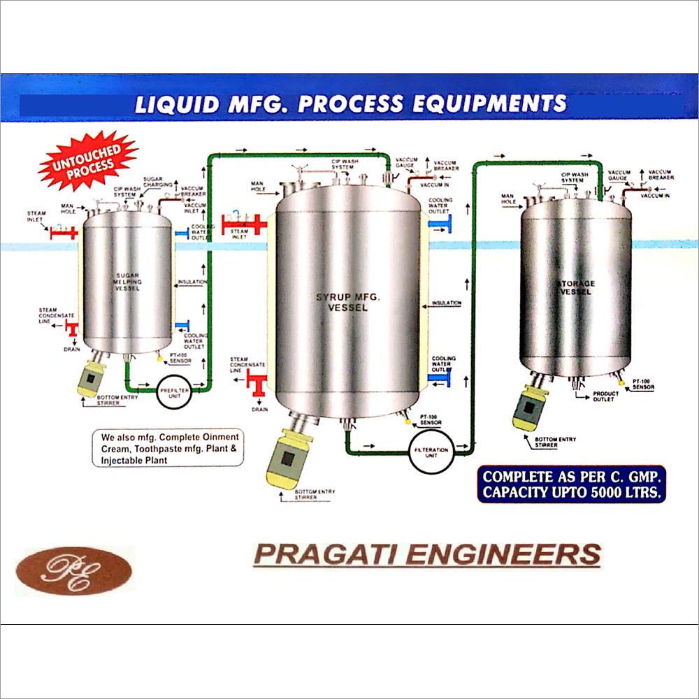 Liquid Mfg. Process Equipment