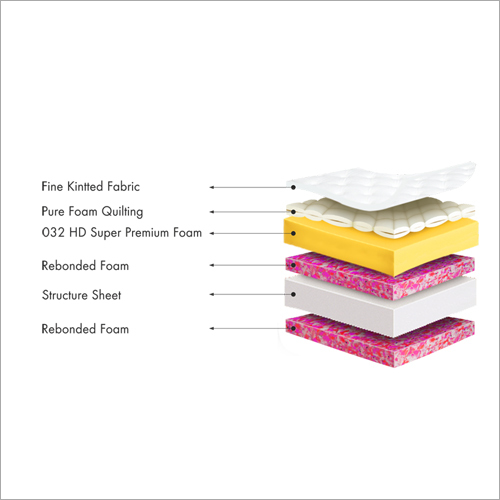 6 inch Super Premium Foam Elegance Deluxe Mattress