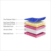 5 inch Royal Deluxe Mattress