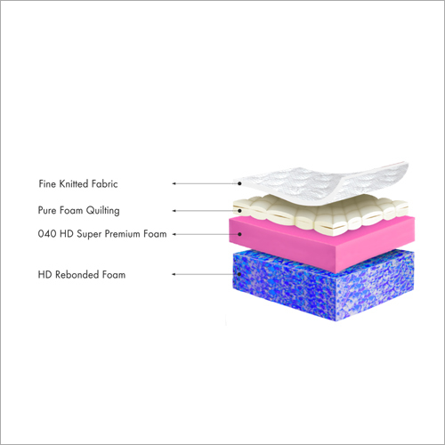 6 inch  Duro Soft Mattress