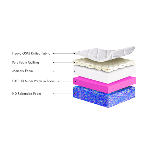 6 inch Visco Pride Plus Memory Foam Mattress