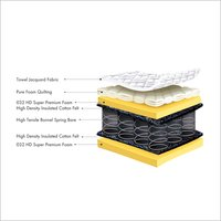 8 inch Impression Luxurious Bonnel Spring Mattress