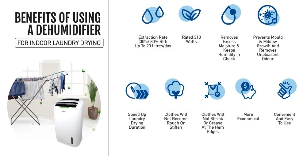 20Lit Capacity Portable Dehumidifier