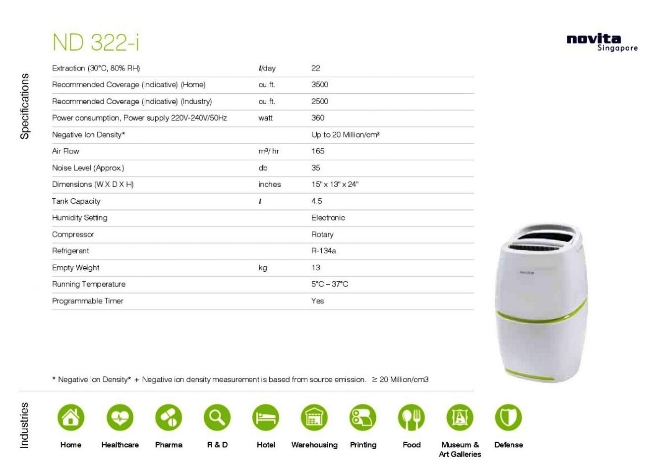 22Lit Electronic Compact Dehumidifier Air Purifier