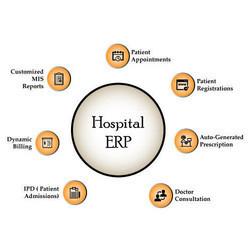 Hospital ERP Software