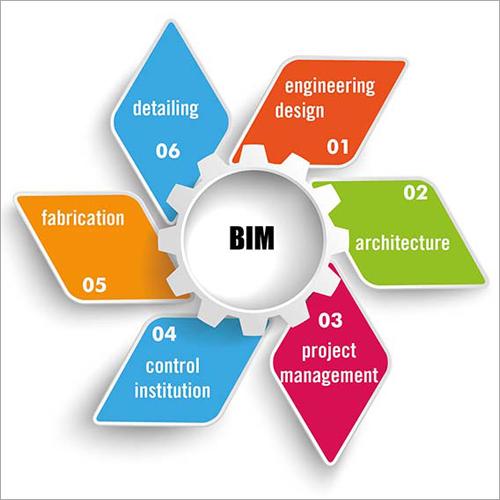Industrial BIM Consultant Services