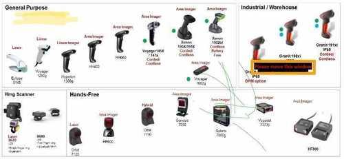 Hannibal 1D desktop barcode scanners