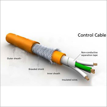 Control Net Cables