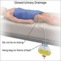 Closed Urinary Drainage
