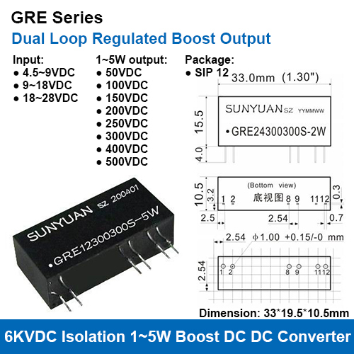GRE Series Dual Loop Regulated Output High Voltage DC DC Converters
