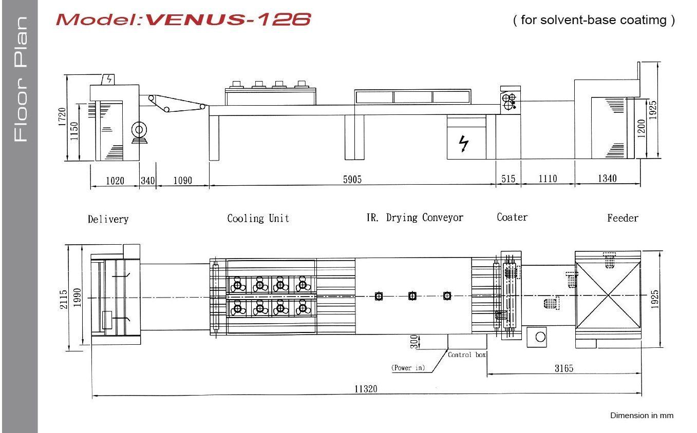 Varnishing Machine
