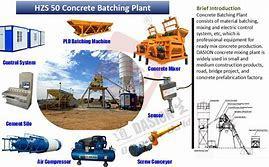 ERECTION & COMMISSIONING OF. CONCRETE BATCHING PLANTS.