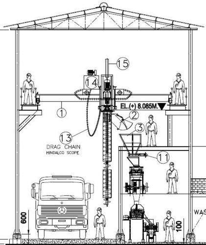 Stationary Truck Sampler