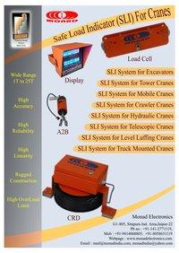 SLI System for Crane
