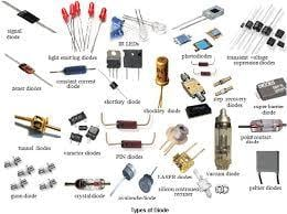 Electronic Product And Component