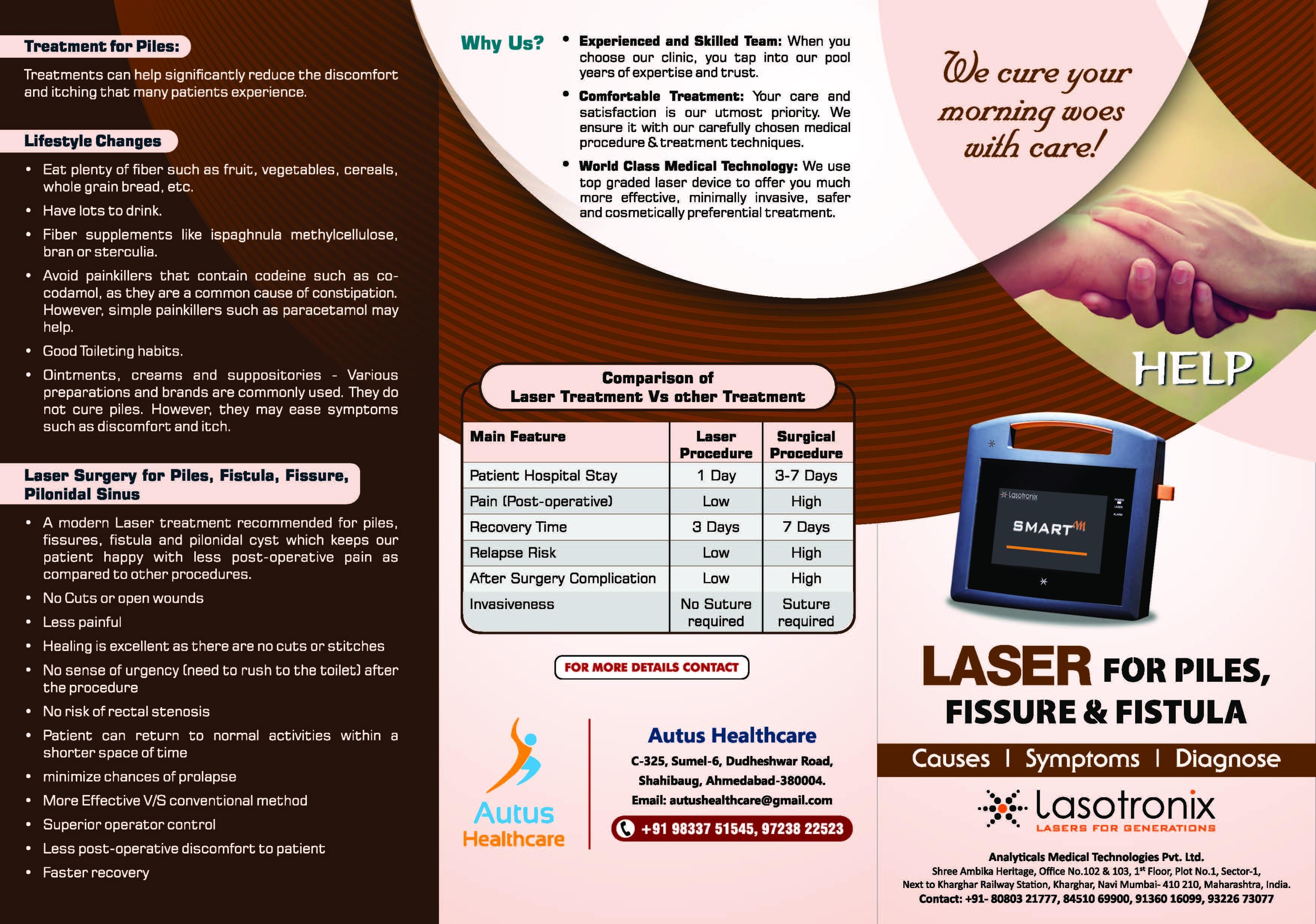 Lasotronix Laser For PROCTOLOGY - 980nm/15W
