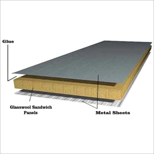 Glasswool Sandwich Panel