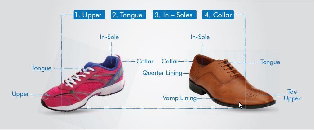 Polyurethane Foam For Shoe