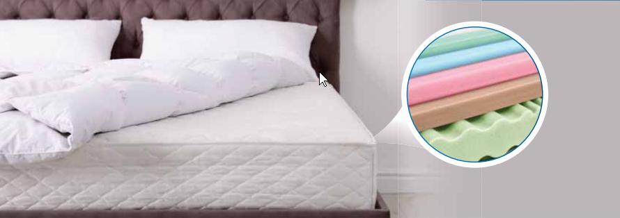 Specialized foam for mattress