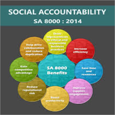 SA 8000:2014 Certification Service
