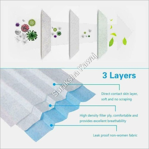 CE Certificated 3 Ply Surgical Mask