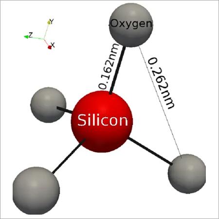 Nano Silica Activated