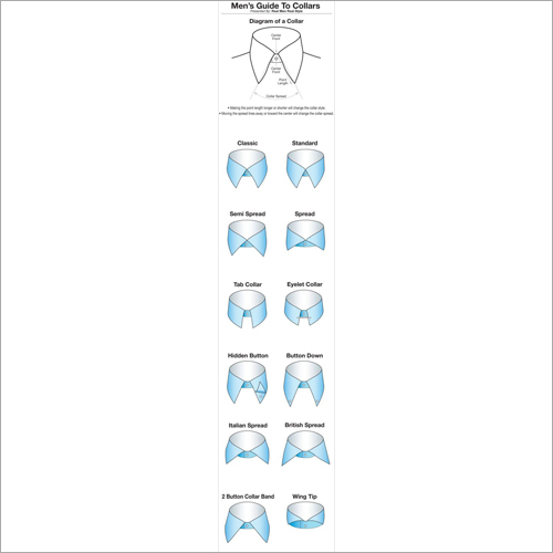 Collars Shape Guide