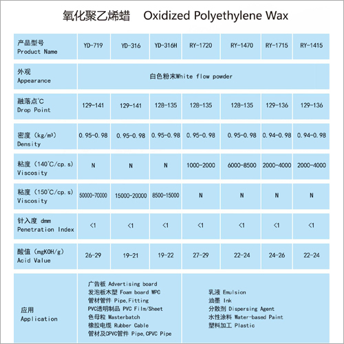 Oxidized Polyethylene Wax
