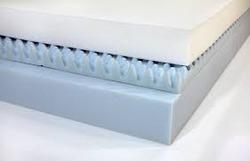 Viscoelastic Mattress Overlay Foam
