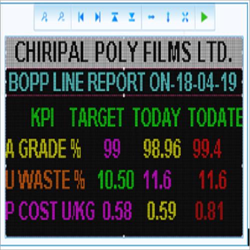 Production Status Display Board