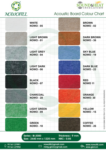 Wall Insulation material