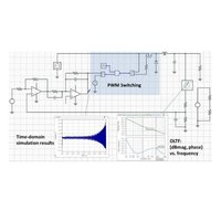 FREQUENCY STABILITY ANALYSIS