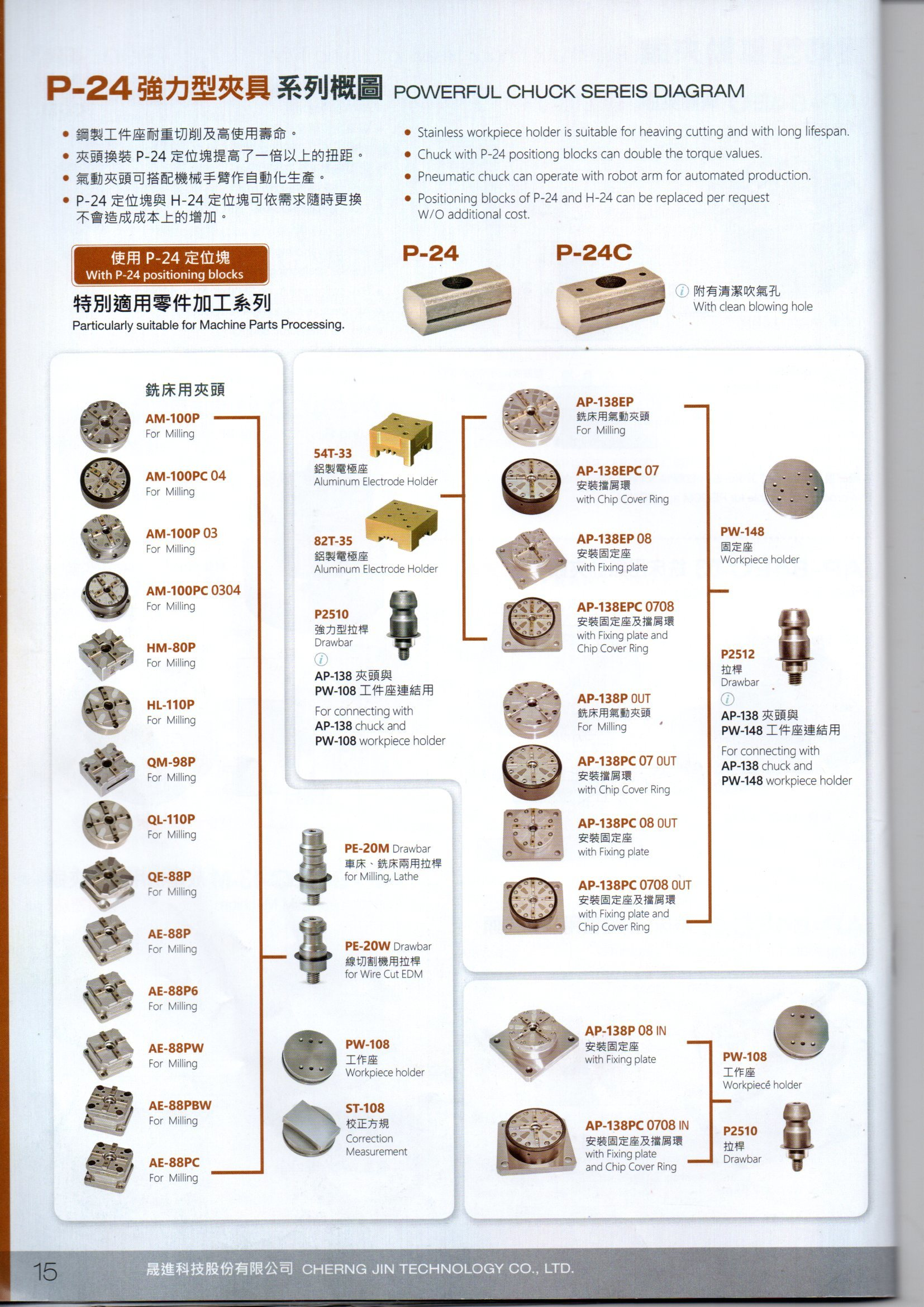 Air Chucks for milling machine