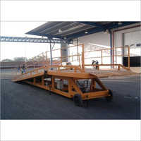 Movable Type Dock Leveler