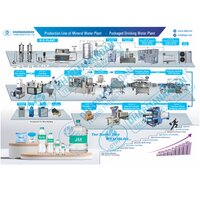 Drinking Water Turnkey Plant