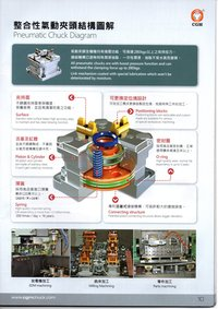 Chuck for EDM & Milling Machine