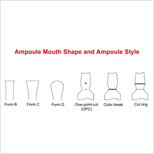 Ampoule Mouth Shape