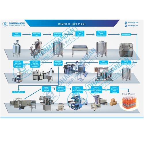 Beverages & Fruit Juice Processing Plant