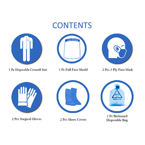 Non Woven PPE Kit 90GSM-WTAPE-GRD-A