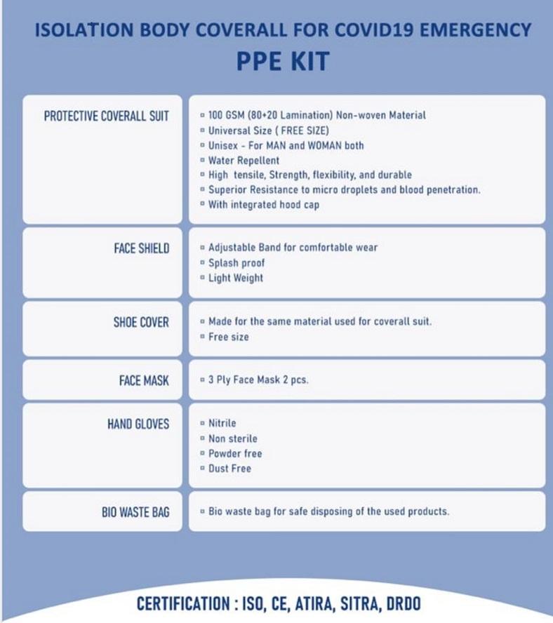 PPE Kit Model 1