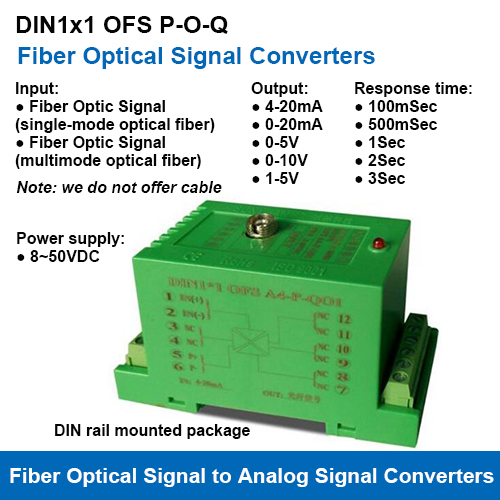 Fiber Optic Signal to Analog Signal Isolated Converters