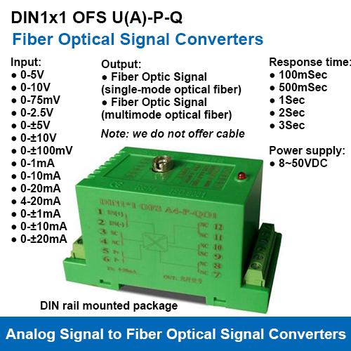 Analog Signal to Fiber Optical Signal Isolated Transmitters