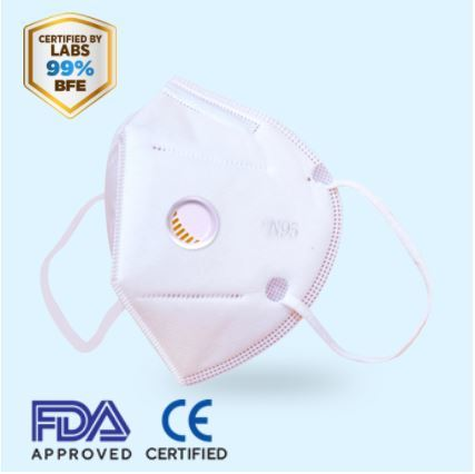 N95/KN95/FFP2 Mask with Respirator