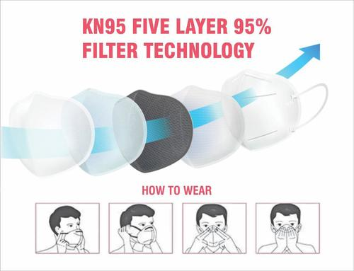 KN95 Five Layer 95 Filter Technology Face Mask
